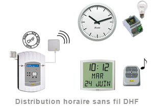Distribution d'heure sans fils DHF et horlogerie industrielle